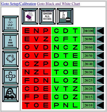 Digital Eye Chart What Is It